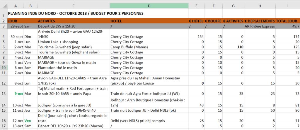 Extrait du tableau Excel que j'avais préparé pour notre voyage en Inde